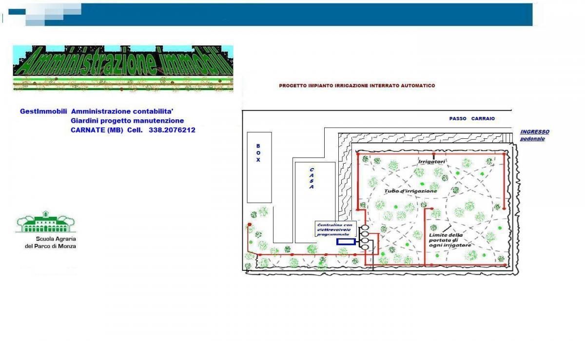 area giardino | bilancioamministraz - Progettare Irrigazione Giardino